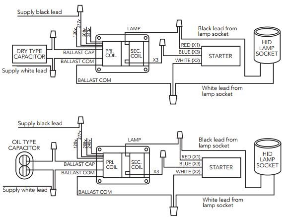 Wiring Diagram Pdf  1000w Sodium Ballast Wiring Diagram