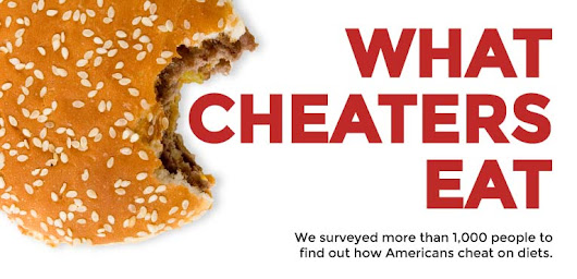 How Americans Cheat On Their Diets [Infographic]