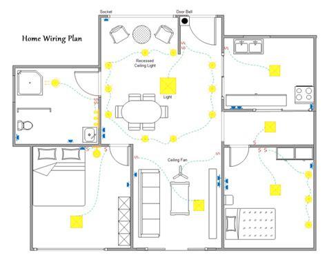 electrical diagram visio alternative  linux visio
