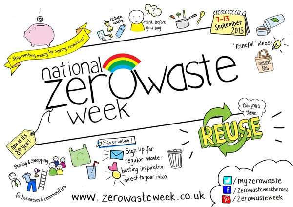 """Zero Waste Week 2015: kick-start or step up your """"Reuse ..."""