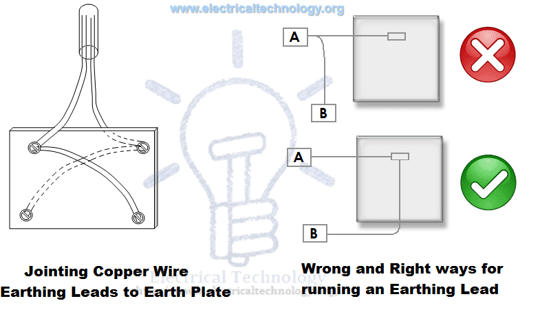 House Wiring Earthing Diagram - Home Wiring Diagram on