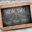 Optimized Health Includes Body-Mind-Spirit by Nancy Clairmont Carr