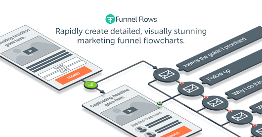 Marketing Funnel Flowcharts by Funnel Flows
