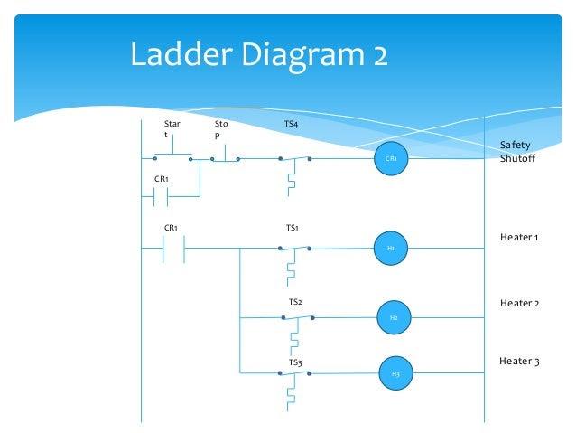 Diagram Water Heater Ladder Diagram Full Version Hd Quality Ladder Diagram Mindiagramsm Repni It