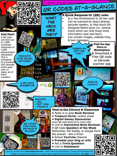 QR_Code_Comic_Tutorial by The Daring Librarian