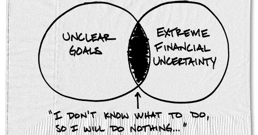 Add Uncertainty to Your Financial Plans - NYTimes.com