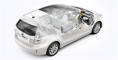 toyota adjusts future plans reveals  gen prius