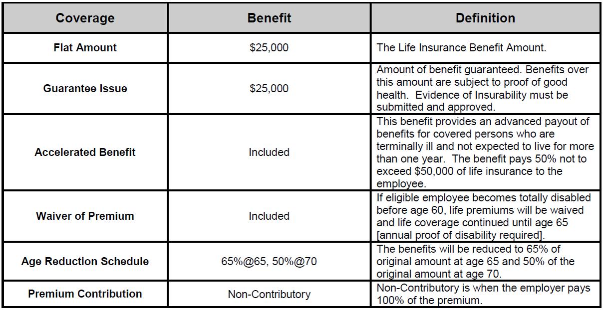 Family Eyecare of Glendale Employee Benefits - Employee ...