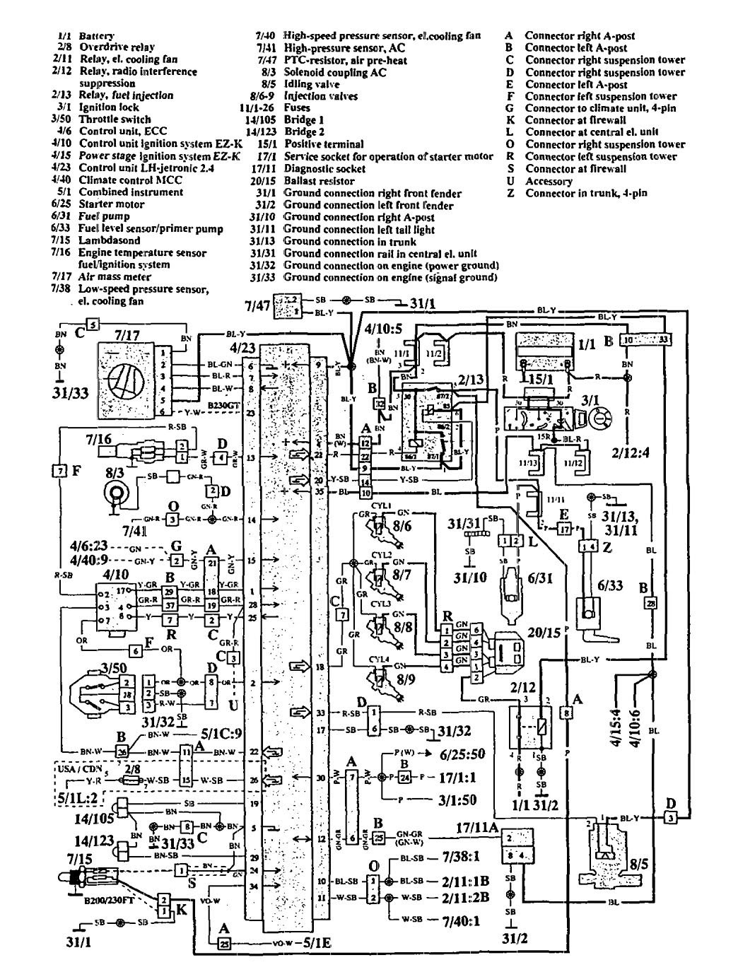 Diagram 1991 Volvo 940 Wiring Diagram Full Version Hd Quality Wiring Diagram Homeprewiring2r Atuttasosta It