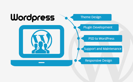 I will convert html or psd to Wordpress theme