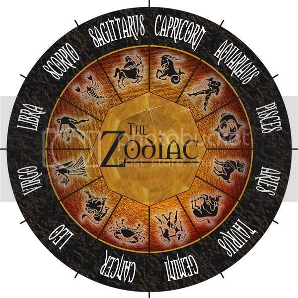 Zodiac/Rashi Signs and their Ruling or Ownership Planets