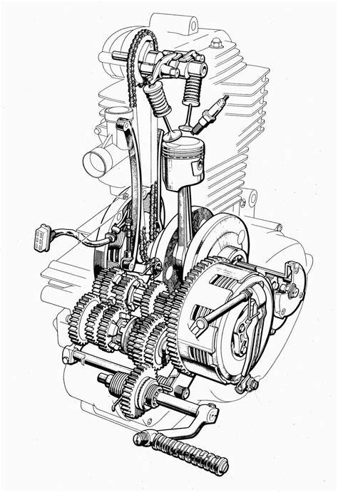 the engine of progress   Parts   Motorcycle mechanic, Bike