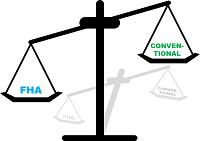 FHA vs Conv 200.png