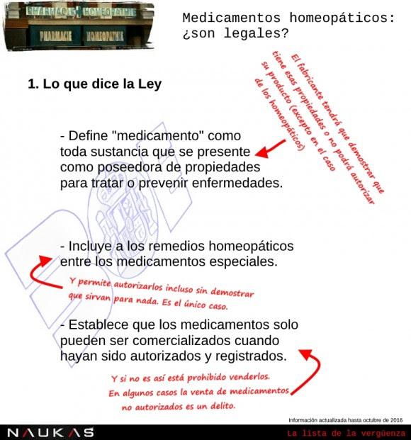 medicamentos-homeopaticos-1
