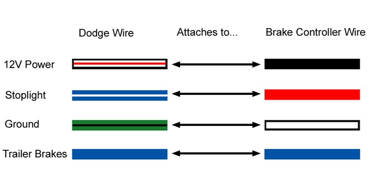 3 Way Switch Wiring 2008 Dodge Ram 3500 Trailer Wiring Diagram Hd Quality Marv Diagram Zontaclubsavona It