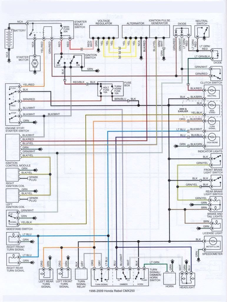 1996-2009 Rebel 250 Colored Wiring Diagram Photo by ...