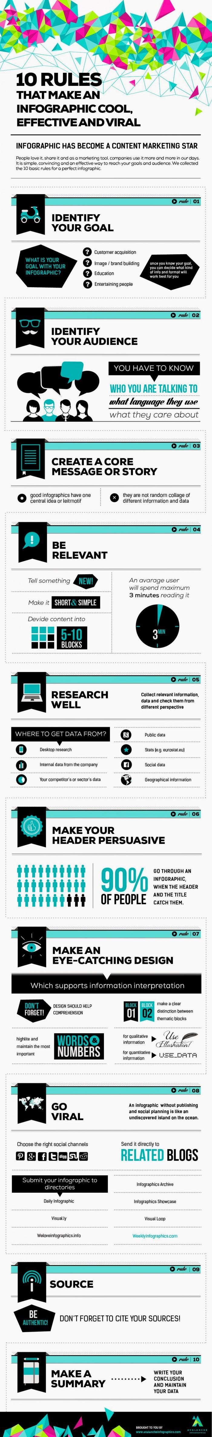 10-reglas-about-infographics