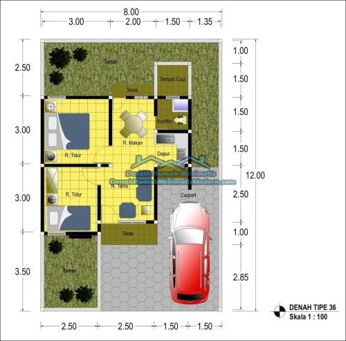 430+ Gambar Desain Halaman Rumah Type 36 HD