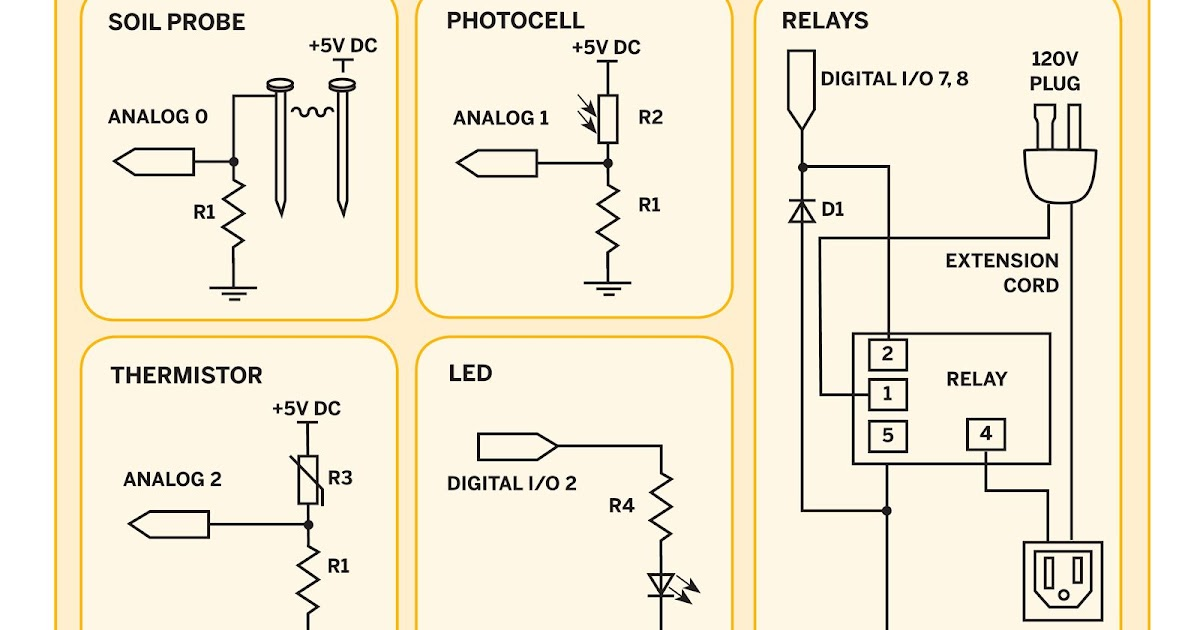Wiring Diagram For 120v Photocell