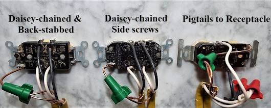 What are Daisy Chained & Back-Stabbed Receptacles? - Charles Buell Inspections Inc.
