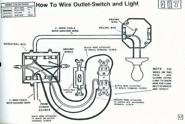 Restaurant Reservation: Electrical Wiring