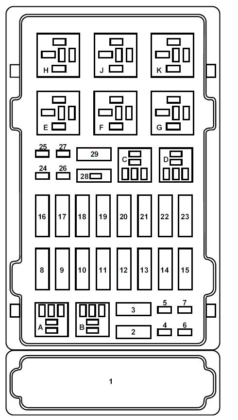 Ford E-Series E-150 E150 E 150 (1998 - 2001) - fuse box ...
