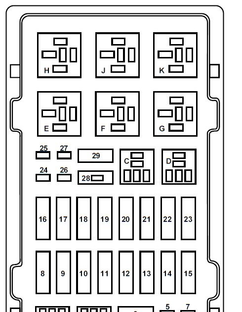 2003 E150 Fuse Box Diagram