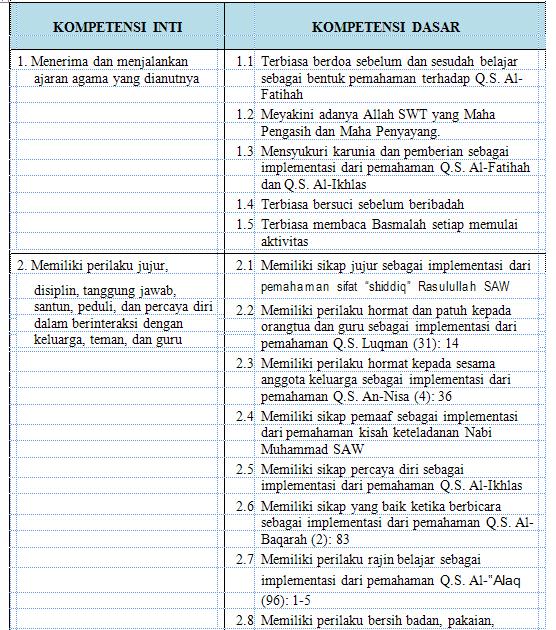 jawaban bahasa jawa kelas 8 halaman 103 104. Kunci Jawaban Basa Sunda Kelas 4 Semester 1 Kurikulum 2013 Peranti Guru