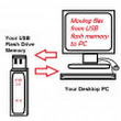 How to Copy or Move Files from a Computer to a USB Flash Drive Memory