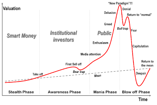What the fractal relationship between bitcoin's first two bubbles might tell us about a third