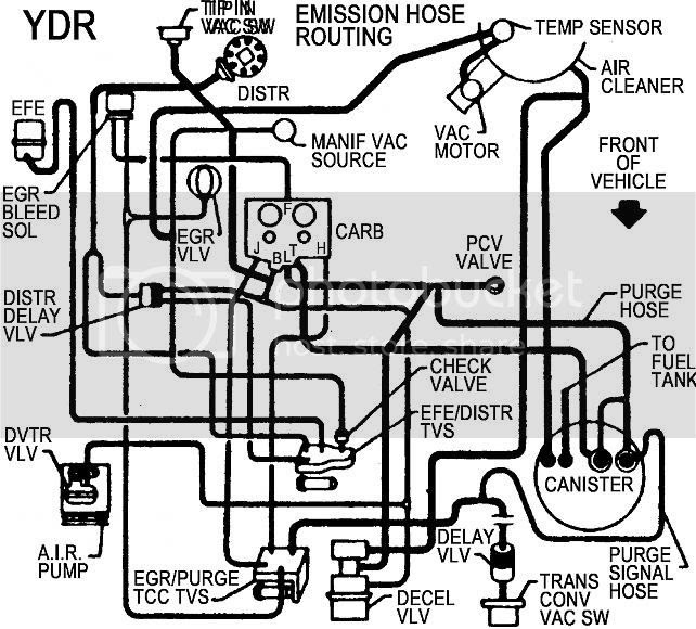 28 1986 Chevy Truck Vacuum Diagram - Wiring Diagram List