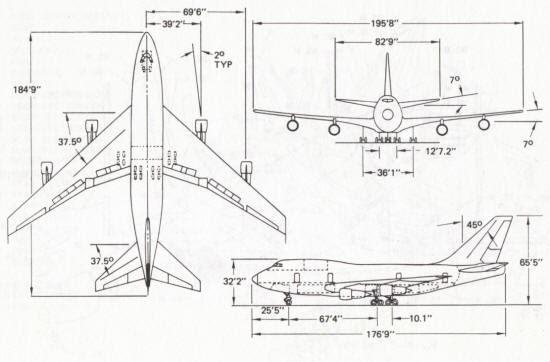 Airbus A 321 Aktie