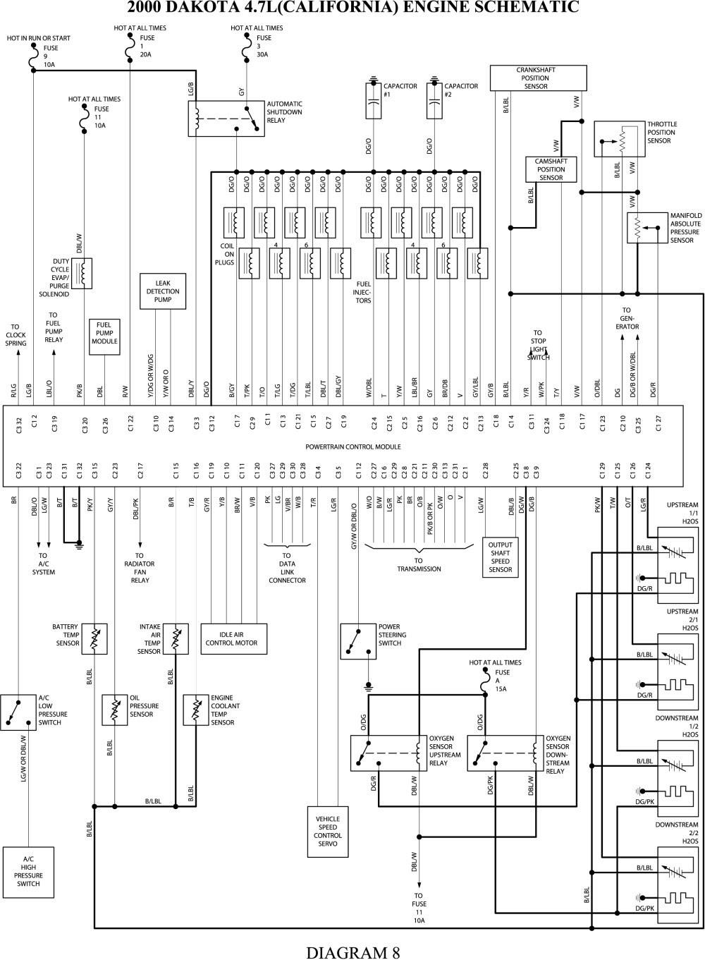 Diagram Diagram W900 2002 Kenworth Wiring For Tail Lights Full Version Hd Quality Tail Lights Diagramhernb Ostellojanpalach It