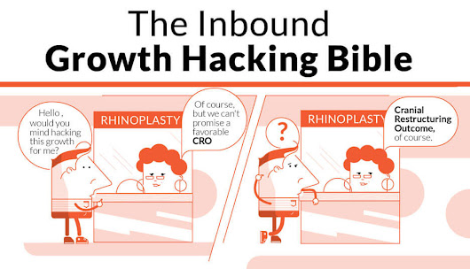 The Inbound Growth Hacking Bible | Four Dots