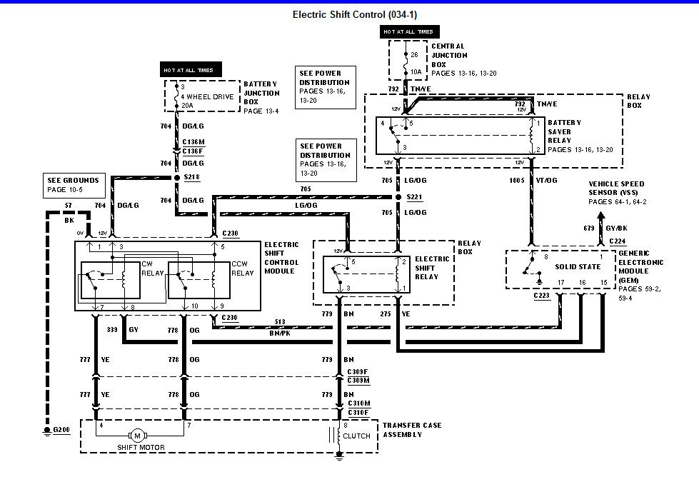 Fuse Diagram Ford Ranger 2000