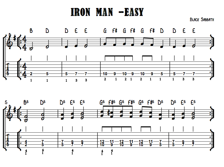 68 GUITAR CHORDS I AM THE MUSIC MAN, THE GUITAR AM CHORDS MAN I MUSIC