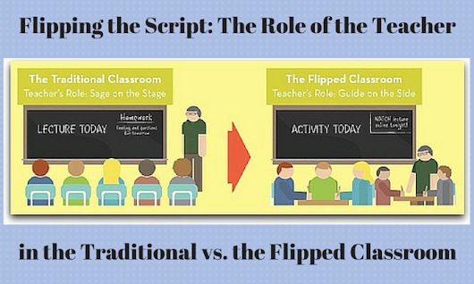 Blended, Hybrid, or Flipped Learning - What's Ideal for Your Classroom?