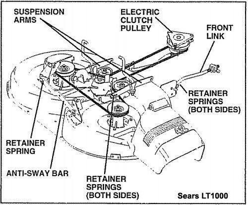 30 Craftsman Lt1000 Deck Engagement Cable Diagram