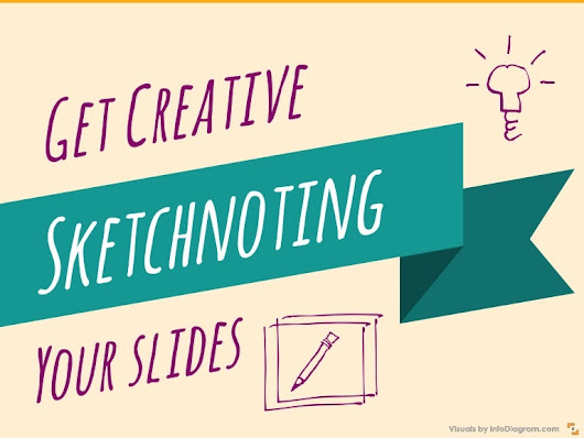 Get Creative Sketchnoting Your Presentation