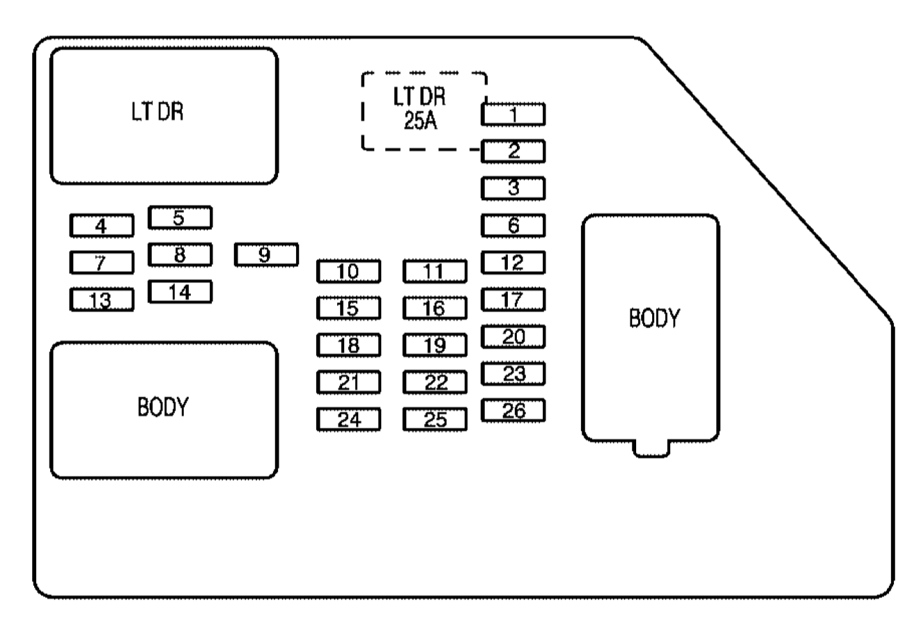 Chevrolet Tahoe 2011 Fuse Box Diagram Auto Genius