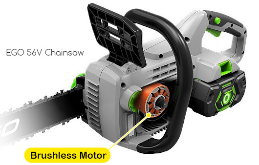 What is a Brushless Motor and How Does it Work?