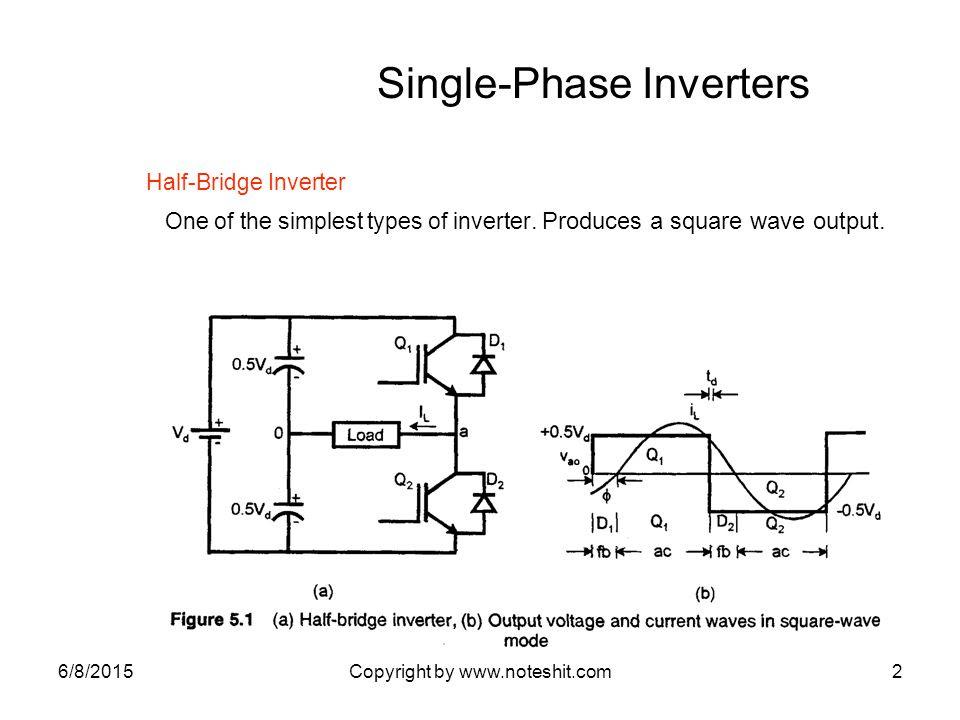 Baru 30  Inverter Motor Single Phase