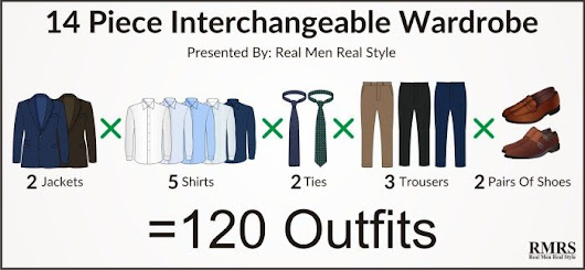 How To Build An Interchangeable Wardrobe | Understanding Clothing Versatility