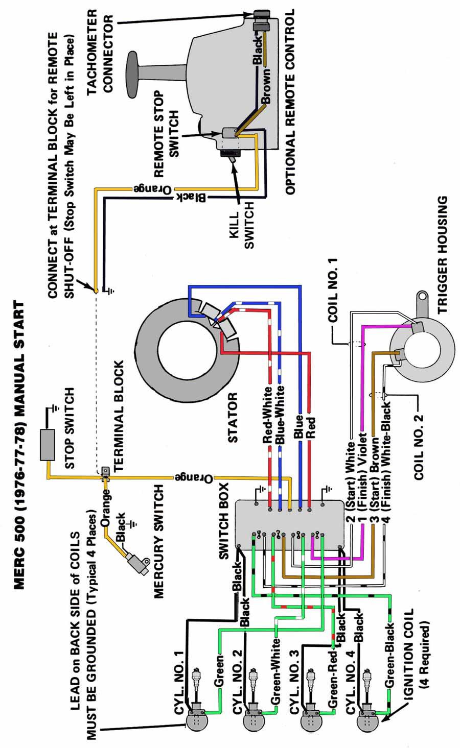 Diagram Kx 500 2 Stroke Stator Wiring Diagram Full Version Hd Quality Wiring Diagram Skematik110isi Gsdportotorres It