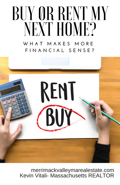 Should I Buy or Rent My Next Place- Buy vs. Rent