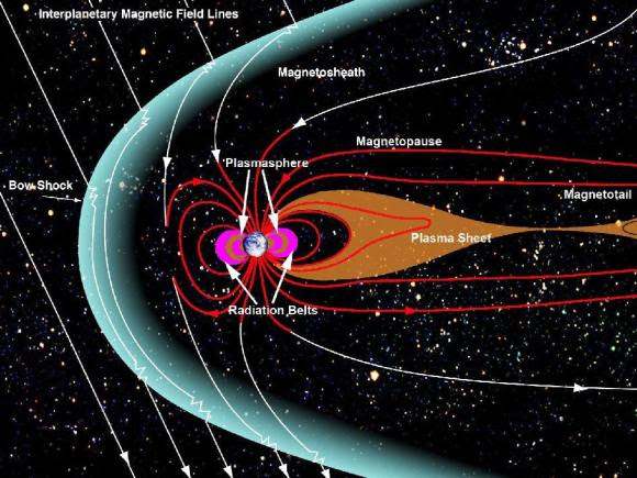 Earth's protective cloak: the magnetosphere. (Image credit: NASA)