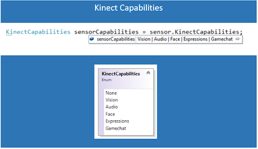 How to Identify the Kinect Sensor Capabilities ?