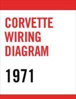 C3 1971 Corvette Wiring Diagram Pdf File Download Only