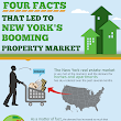 Four Facts That Led To New York's Booming Property Market - NYC Apartment Management Services