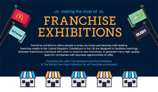 Making The Most of Franchise Exhibitions [Infographic]